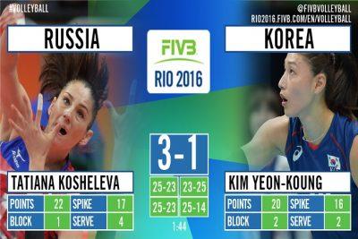 Russia_Korea