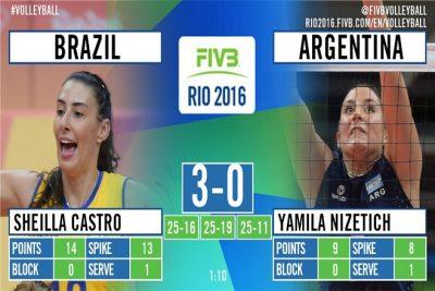 brazil_argentina