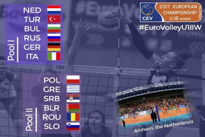 european_u18