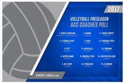 acc_vote_coaches
