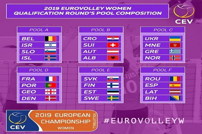 Eurovolley2019_draw