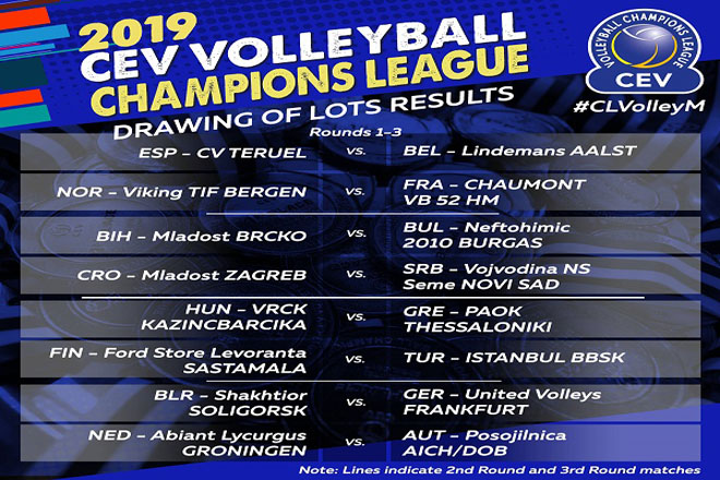 cev_champions_league_paok_2018
