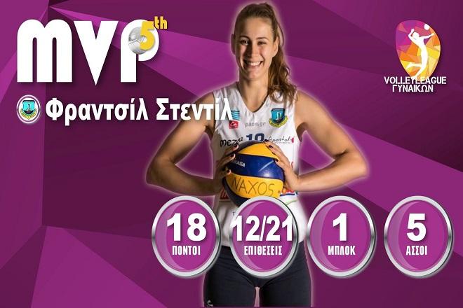 MVP η Στεντίλ