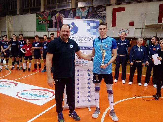 Mouclias MVP 2019