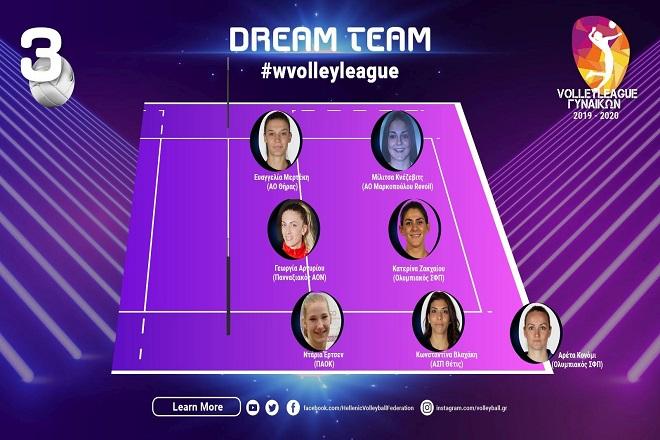 dream_team_3_2019_20
